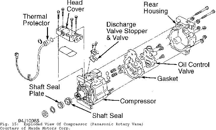 ac compressor servicing htm