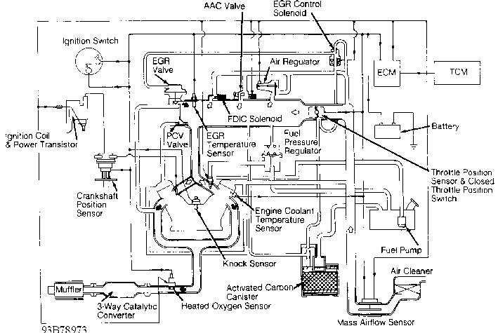 1982 jeep cj7 vacuum hose diagram  1982  free engine image